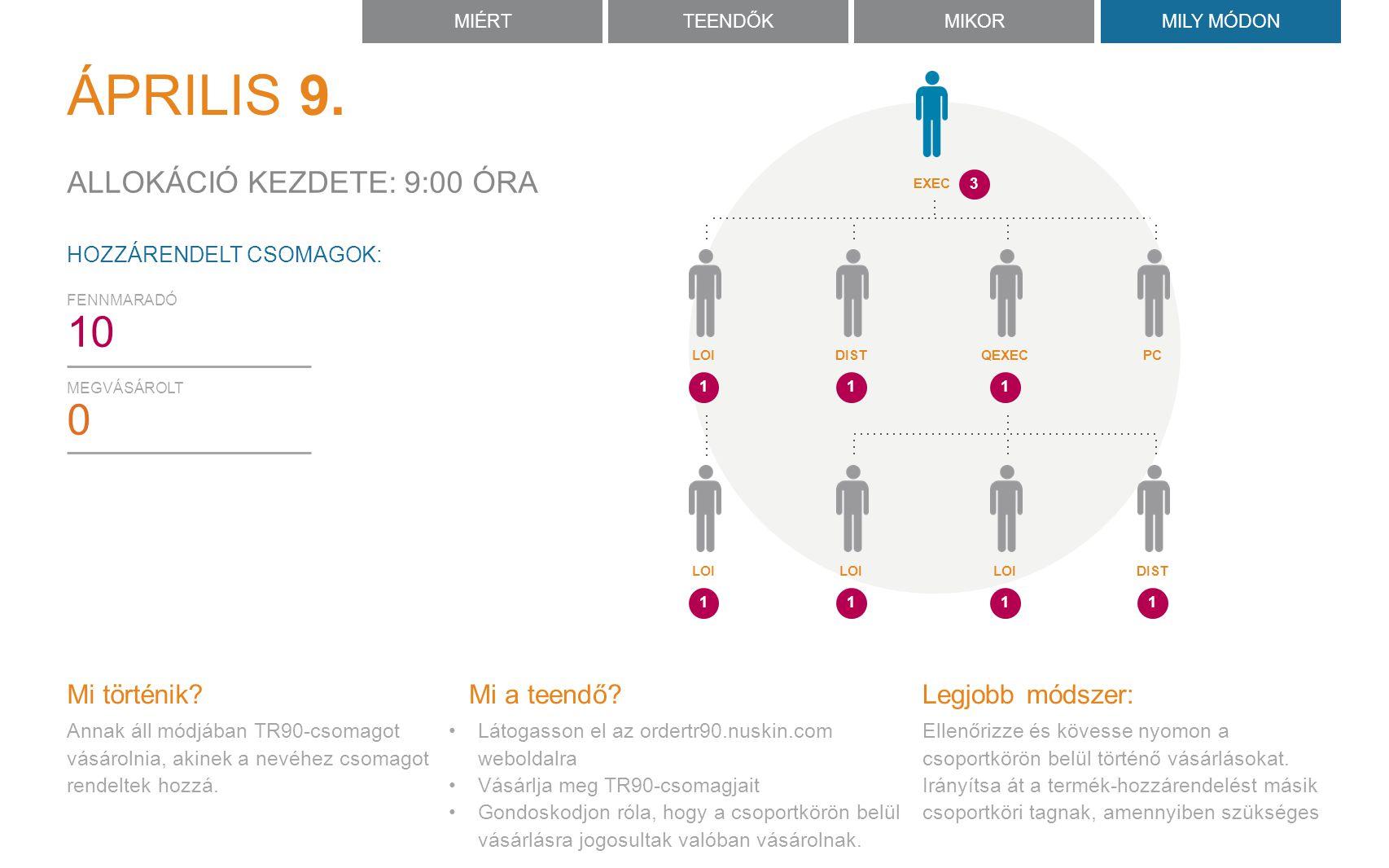 A készlet áthelyezés (újraallokáció) mindaddig lehetséges, amíg a termék el nem kelt On-line rendelés: ordertr90.nuskin.com Fizetés: kizárólag bankkártyával (előtte ellenőrizze a rendelkezésre álló fedezetet) Fontos információ: Az LTO április 9-én 09:00 órakor (CEST) kezdődik Korlátozott árukészlet.