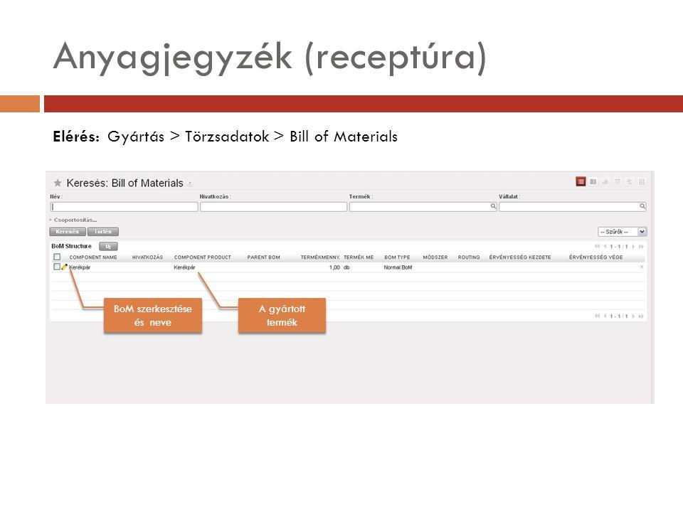 Anyagjegyzék (receptúra) Elérés: Gyártás > Törzsadatok > Bill of Materials BoM szerkesztése és neve A gyártott termék