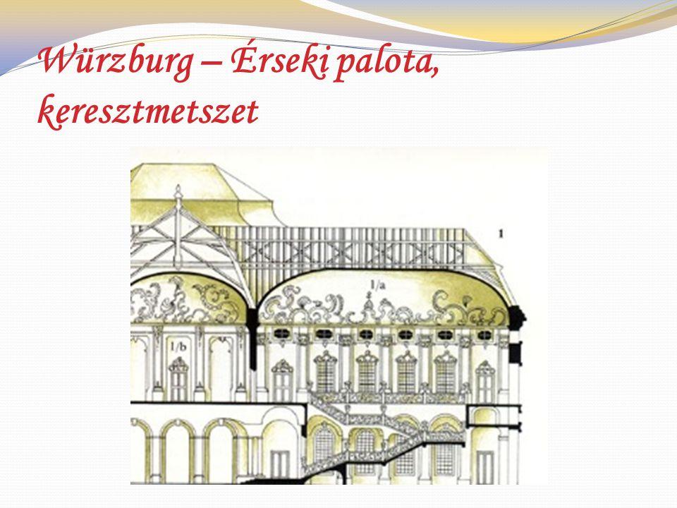 Würzburg – Érseki palota, keresztmetszet