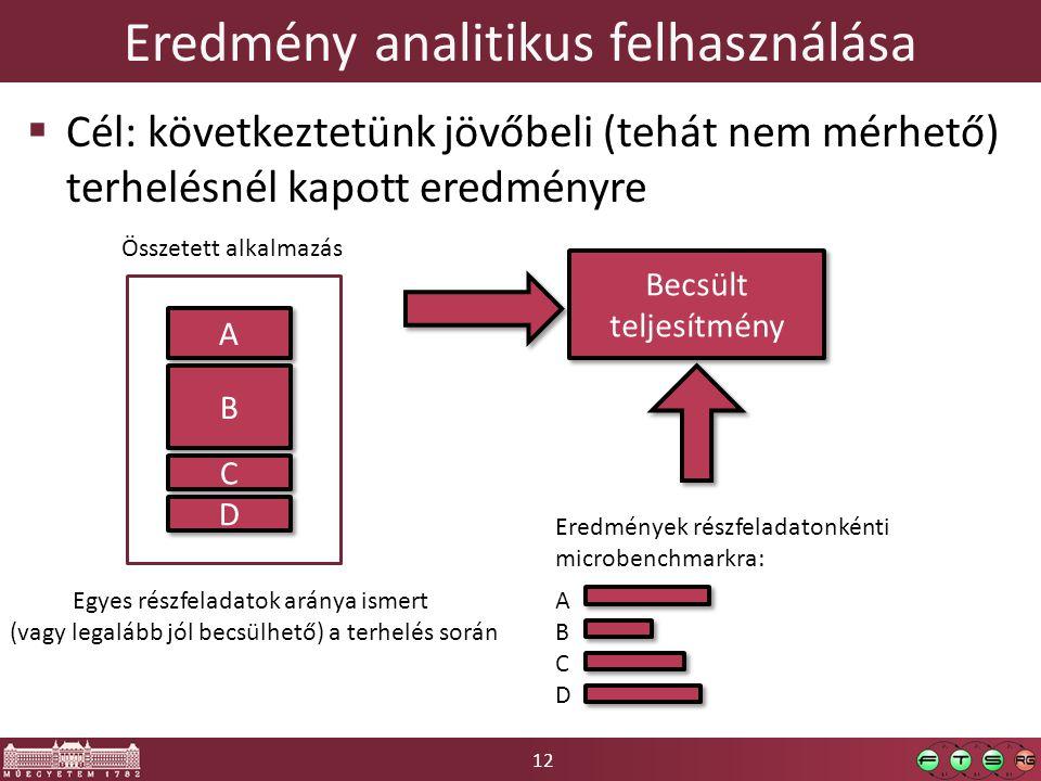 12 Eredmény analitikus felhasználása  Cél: következtetünk jövőbeli (tehát nem mérhető) terhelésnél kapott eredményre A A B B C C D D Összetett alkalmazás Egyes részfeladatok aránya ismert (vagy legalább jól becsülhető) a terhelés során Eredmények részfeladatonkénti microbenchmarkra: ABCDABCD Becsült teljesítmény