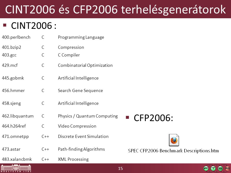 15 CINT2006 és CFP2006 terhelésgenerátorok 400.perlbenchCProgramming Language 401.bzip2CCompression 403.gccCC Compiler 429.mcfCCombinatorial Optimization 445.gobmkCArtificial Intelligence 456.hmmerCSearch Gene Sequence 458.sjengCArtificial Intelligence 462.libquantumCPhysics / Quantum Computing 464.h264refCVideo Compression 471.omnetppC++Discrete Event Simulation 473.astarC++Path-finding Algorithms 483.xalancbmkC++XML Processing  CFP2006:  CINT2006 :