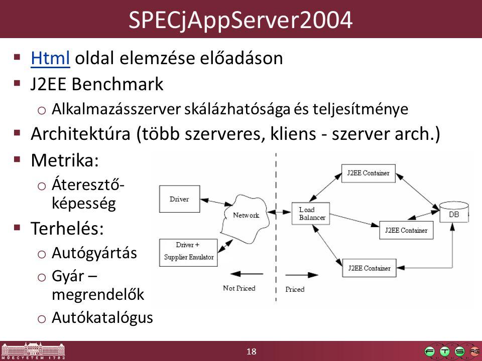 18 SPECjAppServer2004  Html oldal elemzése előadáson Html  J2EE Benchmark o Alkalmazásszerver skálázhatósága és teljesítménye  Architektúra (több szerveres, kliens - szerver arch.)  Metrika: o Áteresztő- képesség  Terhelés: o Autógyártás o Gyár – megrendelők o Autókatalógus
