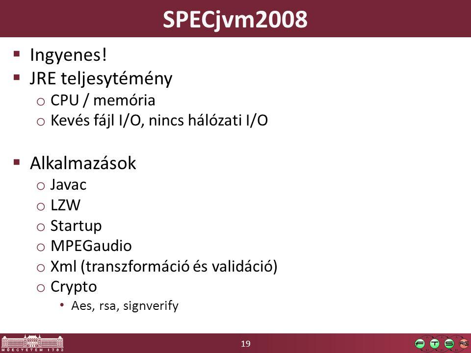 19 SPECjvm2008  Ingyenes.