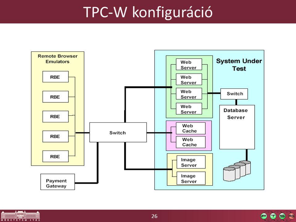 26 TPC-W konfiguráció