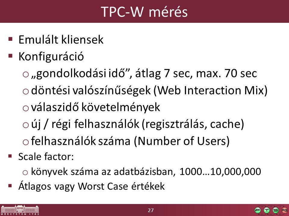 """27 TPC-W mérés  Emulált kliensek  Konfiguráció o """"gondolkodási idő , átlag 7 sec, max."""