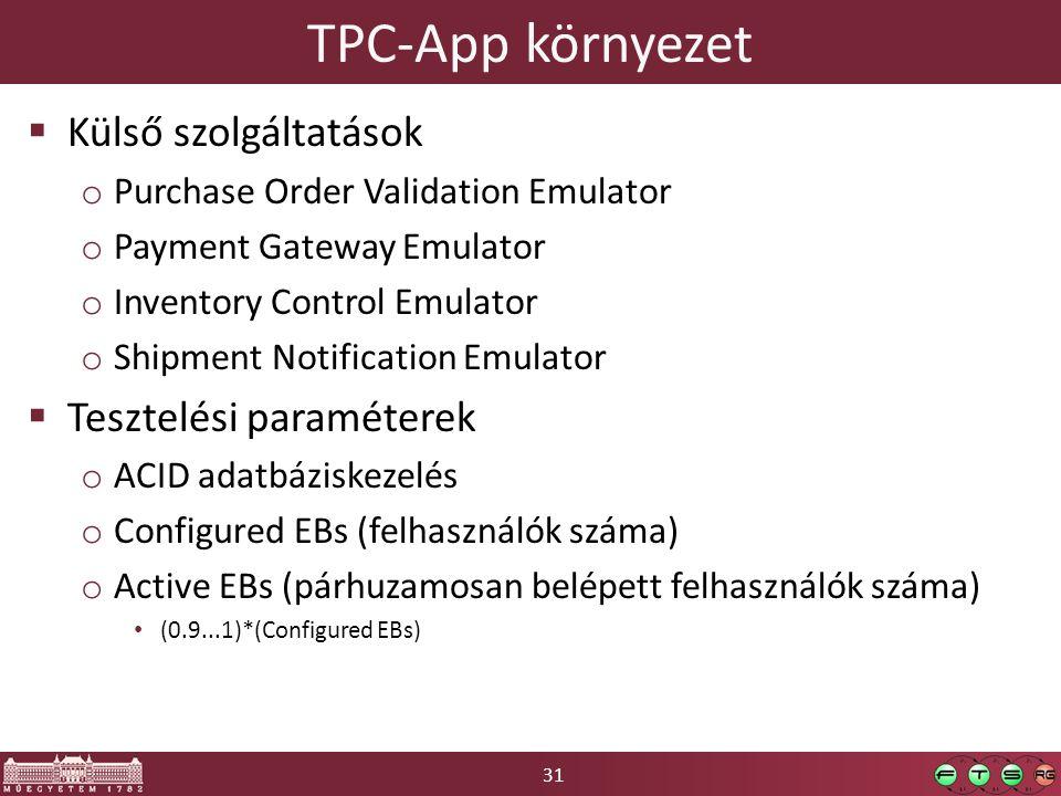 31 TPC-App környezet  Külső szolgáltatások o Purchase Order Validation Emulator o Payment Gateway Emulator o Inventory Control Emulator o Shipment Notification Emulator  Tesztelési paraméterek o ACID adatbáziskezelés o Configured EBs (felhasználók száma) o Active EBs (párhuzamosan belépett felhasználók száma) (0.9...1)*(Configured EBs)