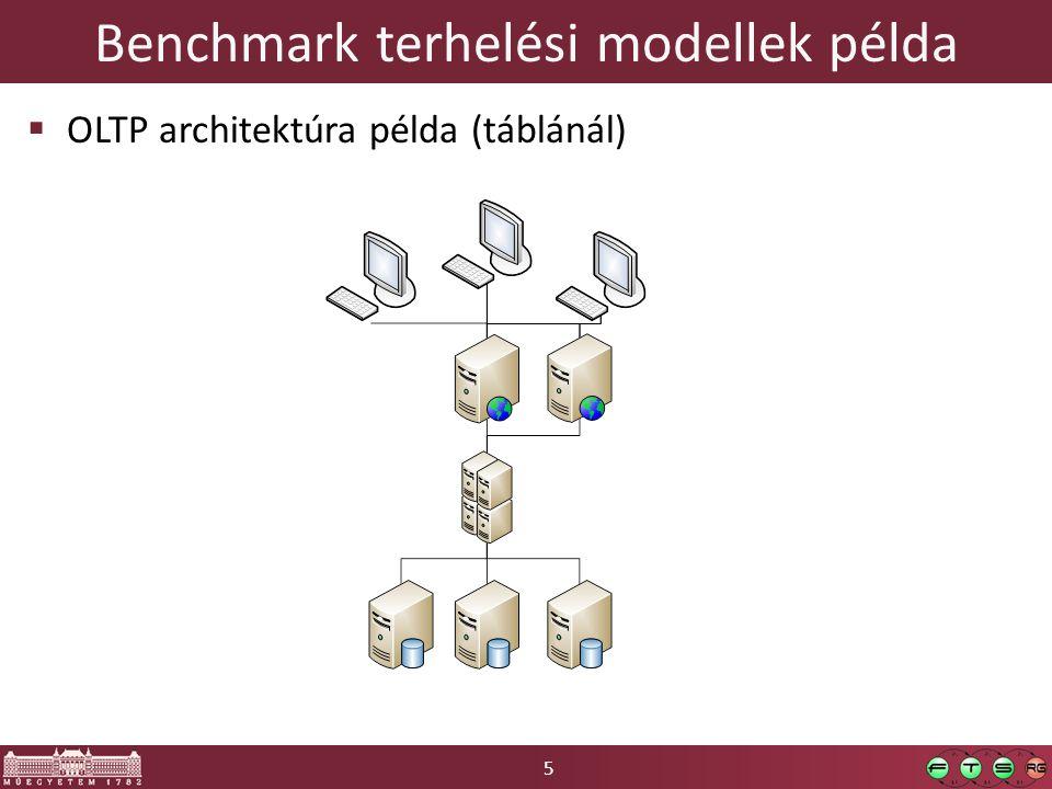 5  OLTP architektúra példa (táblánál) Benchmark terhelési modellek példa