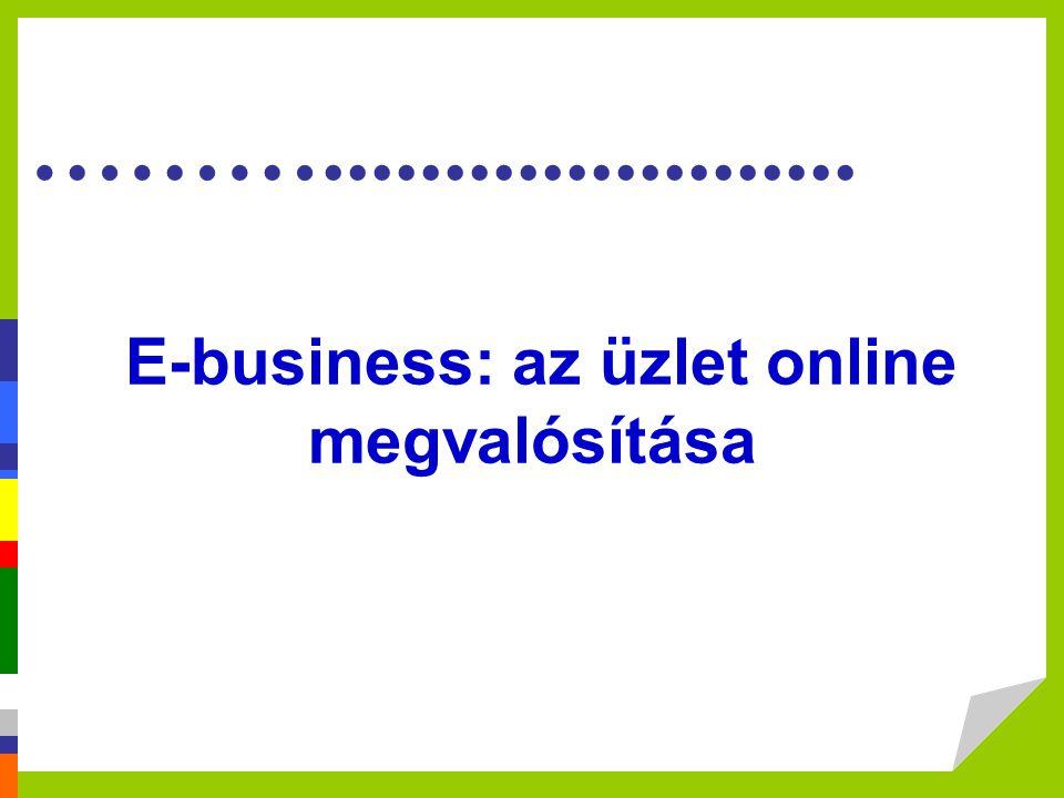 ………...................... E-business: az üzlet online megvalósítása