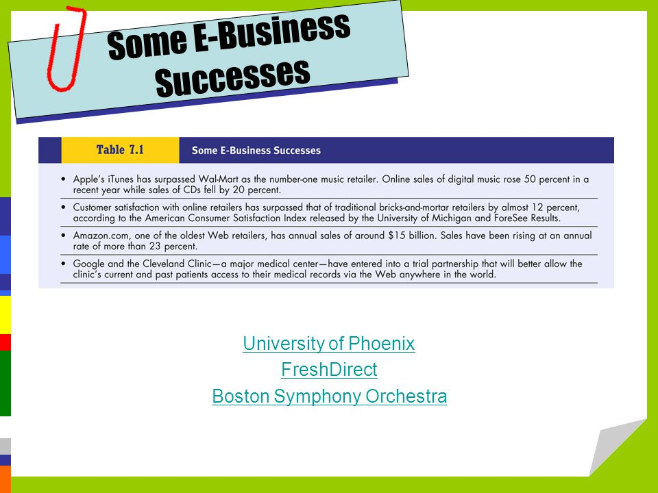 University of Phoenix FreshDirect Boston Symphony Orchestra Some E-Business Successes