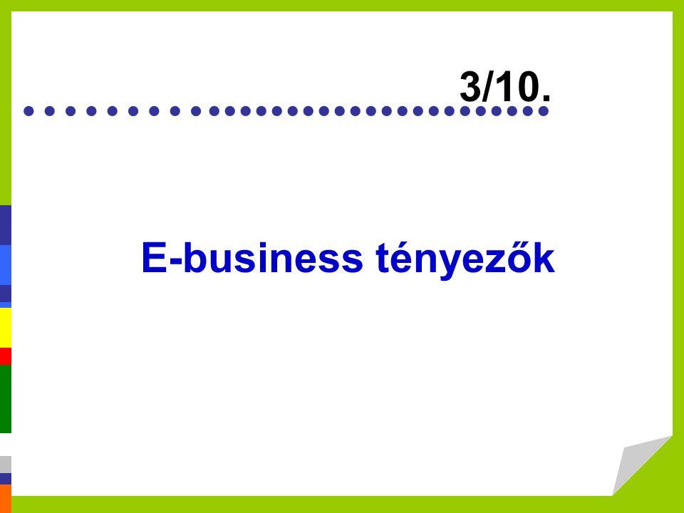 ………...................... E-business tényezők 3/10.