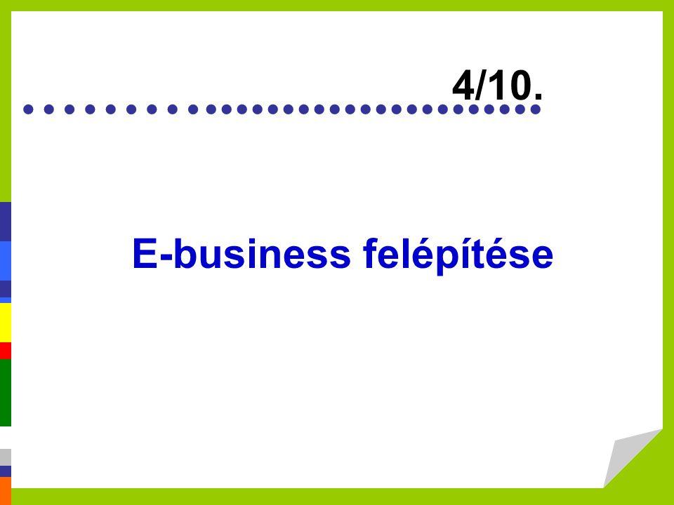 ………...................... E-business felépítése 4/10.