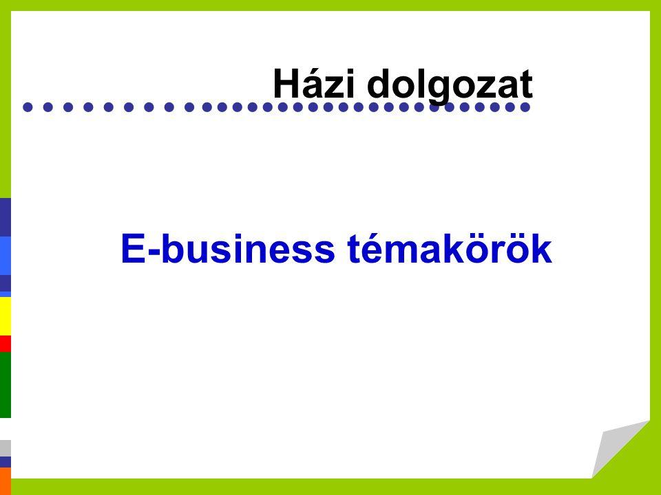 ………...................... E-business témakörök Házi dolgozat