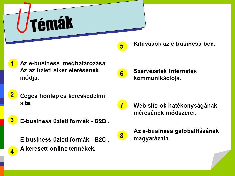 Az e-business meghatározása. Az az üzleti siker elérésének módja. Céges honlap és kereskedelmi site. E-business üzleti formák - B2B. E-business üzleti