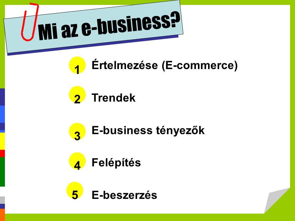 Értelmezése (E-commerce) Trendek E-business tényezők Felépítés E-beszerzés 1 Mi az e-business? 2 3 4 5