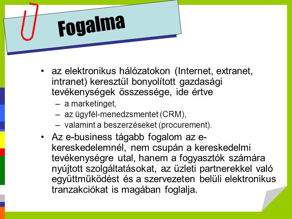 E-commerce Az e-business tágabb fogalom az e- kereskedelemnél, nem csupán a kereskedelmi tevékenységre utal, hanem a fogyasztók számára nyújtott szolgáltatásokat, az üzleti partnerekkel való együttműködést és a szervezeten belüli elektronikus tranzakciókat is magában foglalja.