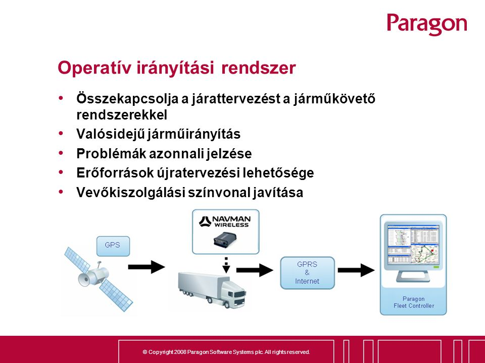 © Copyright 2008 Paragon Software Systems plc. All rights reserved. Operatív irányítási rendszer Összekapcsolja a járattervezést a járműkövető rendsze