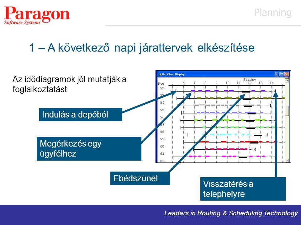 Leaders in Routing & Scheduling Technology 1 – A következő napi járattervek elkészítése Az idődiagramok jól mutatják a foglalkoztatást Indulás a depóból Megérkezés egy ügyfélhez Ebédszünet Visszatérés a telephelyre Planning