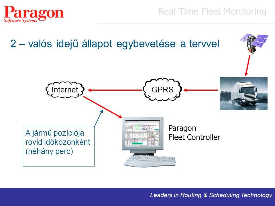 Leaders in Routing & Scheduling Technology 2 – valós idejű állapot egybevetése a tervvel Paragon Fleet Controller A jármű pozíciója rövid időközönként (néhány perc) GPRS Internet Real Time Fleet Monitoring
