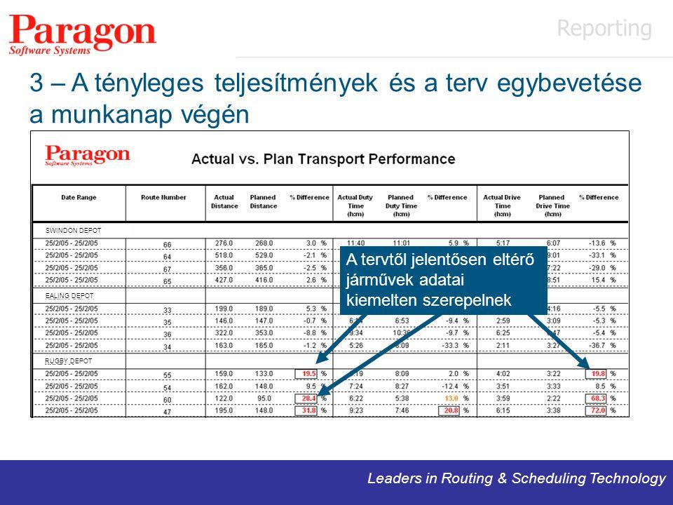 Leaders in Routing & Scheduling Technology 3 – A tényleges teljesítmények és a terv egybevetése a munkanap végén A tervtől jelentősen eltérő járművek adatai kiemelten szerepelnek Reporting SWINDON DEPOT EALING DEPOT RUGBY DEPOT