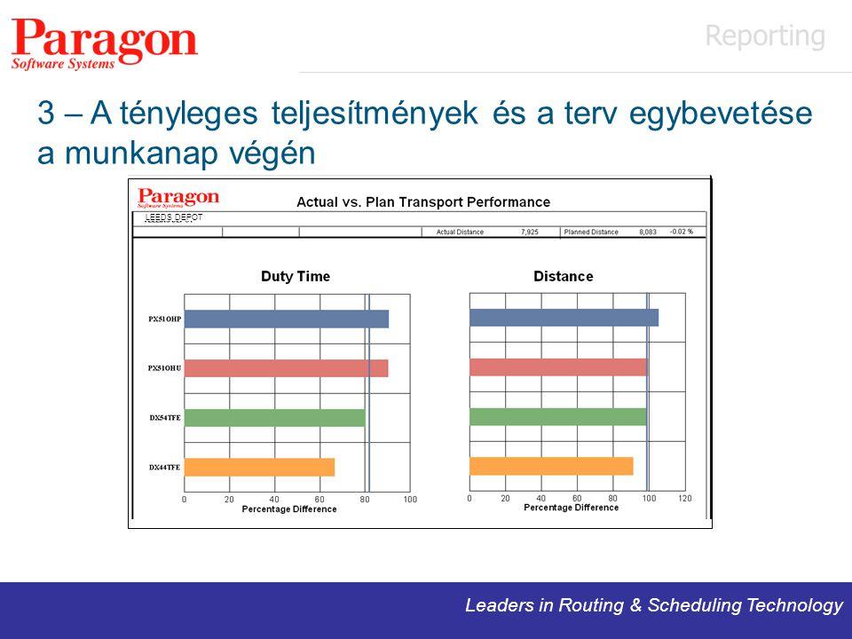 Leaders in Routing & Scheduling Technology 3 – A tényleges teljesítmények és a terv egybevetése a munkanap végén Reporting LEEDS DEPOT