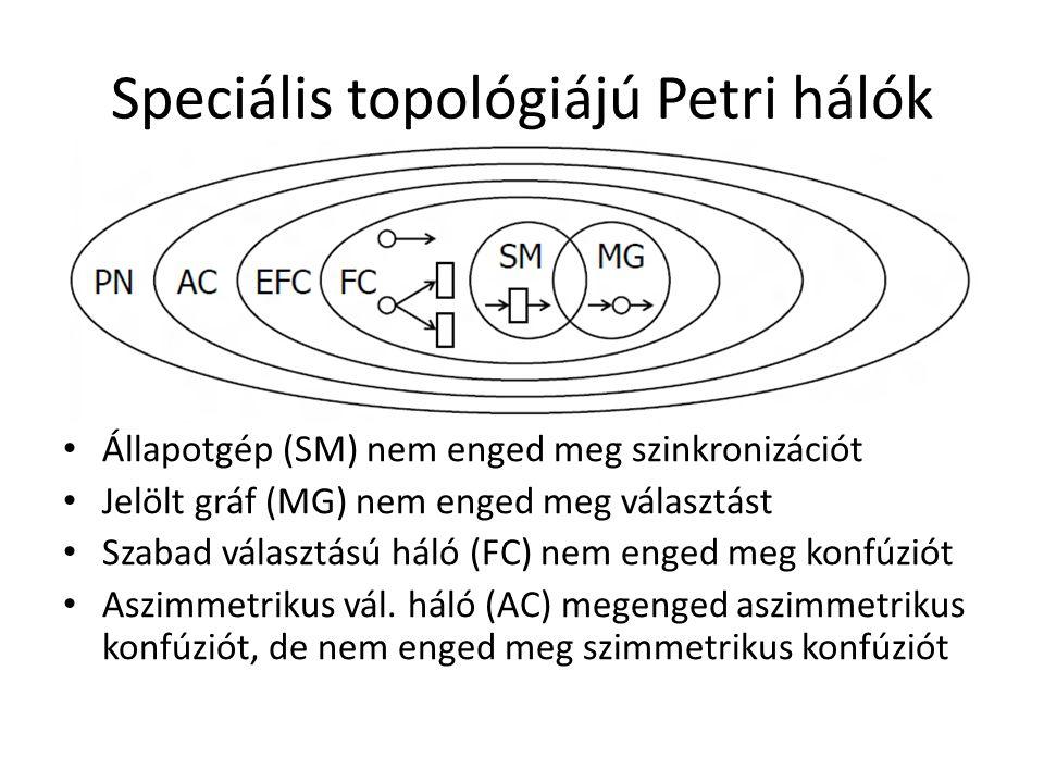 Speciális topológiájú Petri hálók Állapotgép (SM) nem enged meg szinkronizációt Jelölt gráf (MG) nem enged meg választást Szabad választású háló (FC)