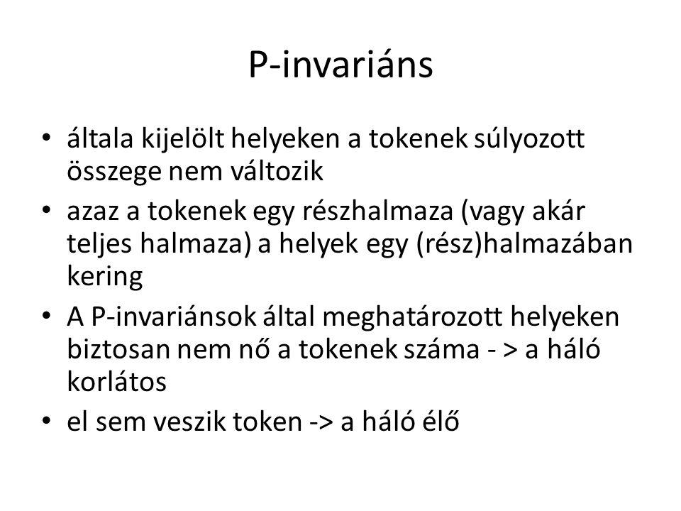 P-invariáns általa kijelölt helyeken a tokenek súlyozott összege nem változik azaz a tokenek egy részhalmaza (vagy akár teljes halmaza) a helyek egy (
