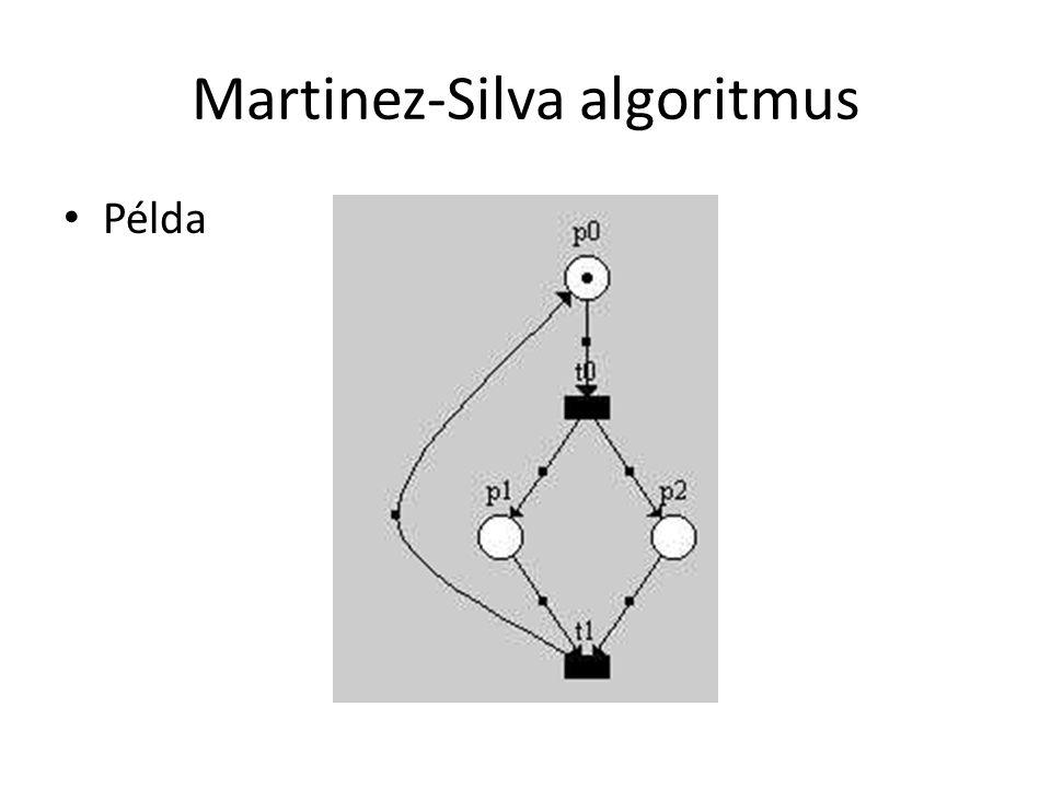 Martinez-Silva algoritmus Példa