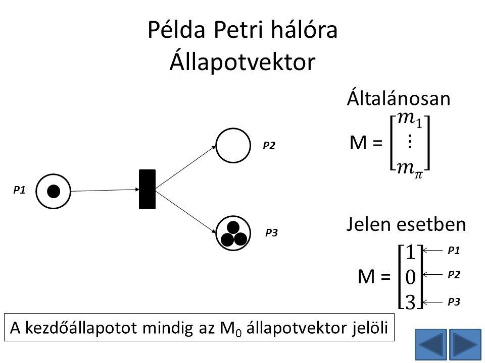 Példa Petri hálóra Állapotvektor Általánosan P1 P2 P3 Jelen esetben P1 P3 P2 A kezdőállapotot mindig az M 0 állapotvektor jelöli