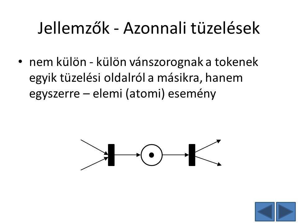 Jellemzők - Azonnali tüzelések nem külön - külön vánszorognak a tokenek egyik tüzelési oldalról a másikra, hanem egyszerre – elemi (atomi) esemény
