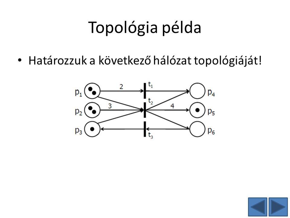 Topológia példa Határozzuk a következő hálózat topológiáját!