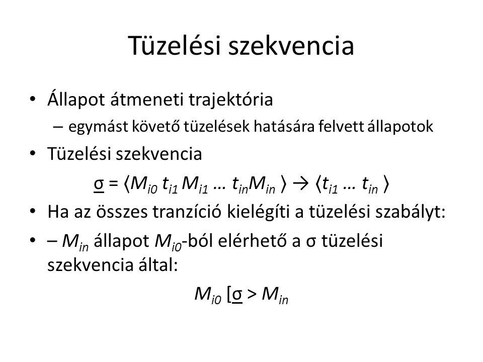 Tüzelési szekvencia Állapot átmeneti trajektória – egymást követő tüzelések hatására felvett állapotok Tüzelési szekvencia σ = 〈 M i0 t i1 M i1 … t in