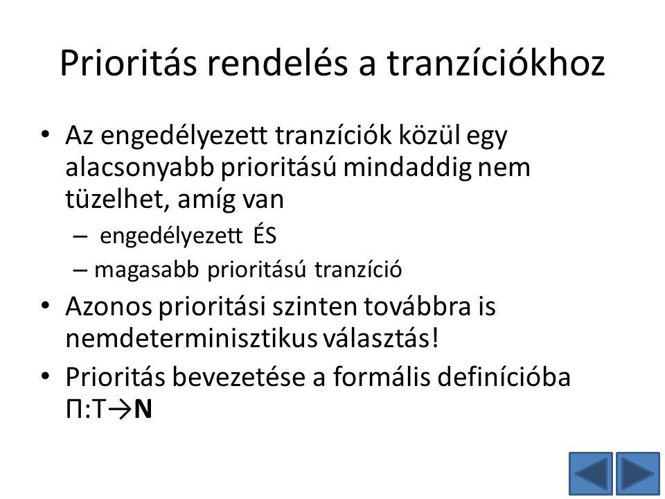 Prioritás rendelés a tranzíciókhoz Az engedélyezett tranzíciók közül egy alacsonyabb prioritású mindaddig nem tüzelhet, amíg van – engedélyezett ÉS –