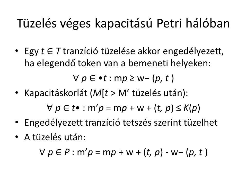 Tüzelés véges kapacitású Petri hálóban Egy t ∈ T tranzíció tüzelése akkor engedélyezett, ha elegendő token van a bemeneti helyeken: ∀ p ∈ t : mp ≥ w−