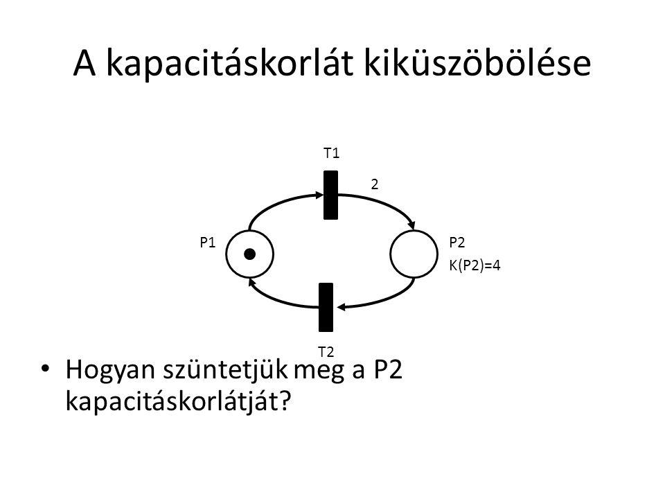 A kapacitáskorlát kiküszöbölése P1 P2 2 T1 T2 Hogyan szüntetjük meg a P2 kapacitáskorlátját? K(P2)=4