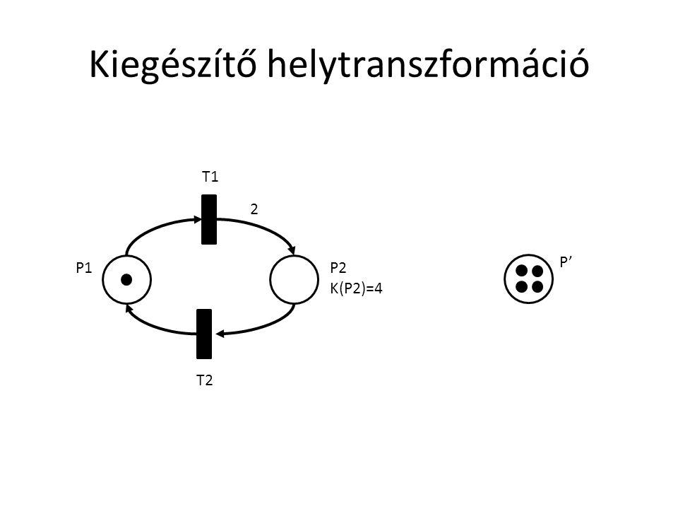 Kiegészítő helytranszformáció P1 P2 K(P2)=4 2 T1 T2 P'