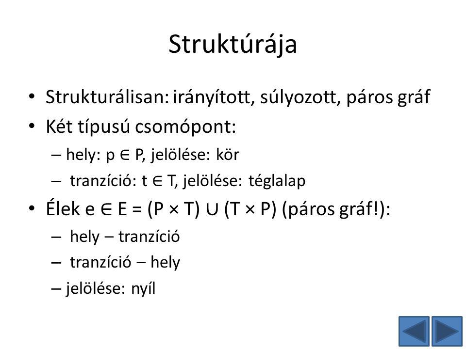 Struktúrája Strukturálisan: irányított, súlyozott, páros gráf Két típusú csomópont: – hely: p ∈ P, jelölése: kör – tranzíció: t ∈ T, jelölése: téglala