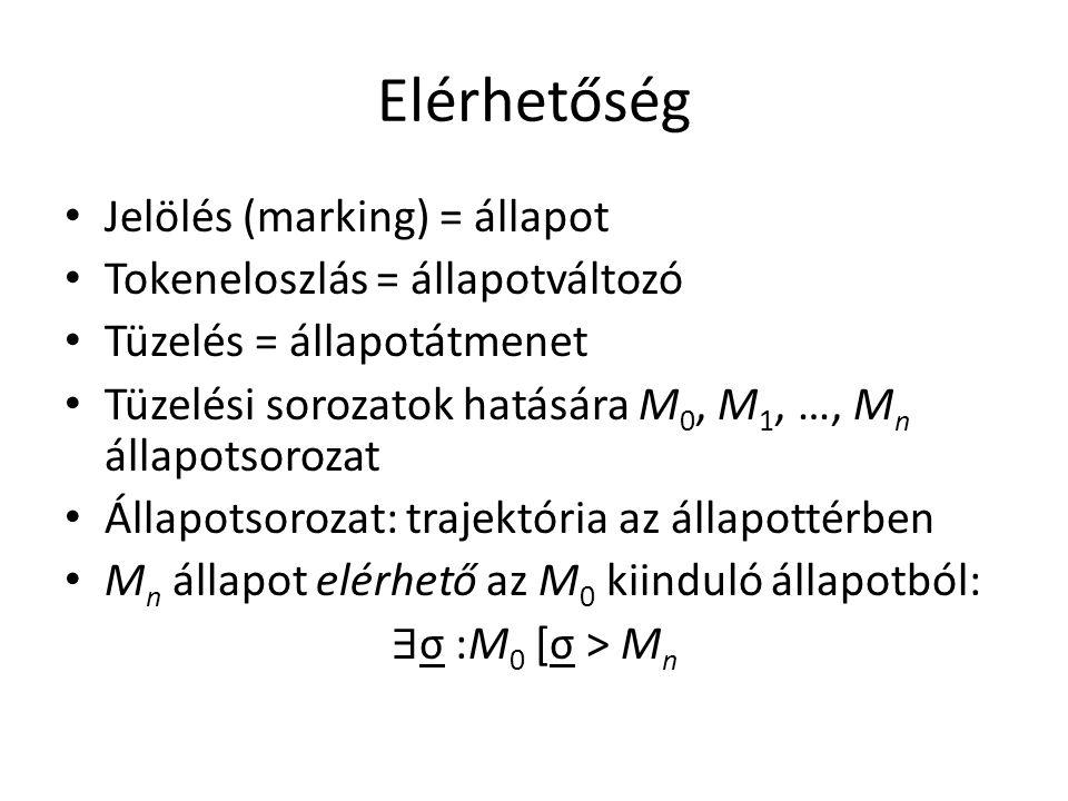 Elérhetőség Jelölés (marking) = állapot Tokeneloszlás = állapotváltozó Tüzelés = állapotátmenet Tüzelési sorozatok hatására M 0, M 1, …, M n állapotso