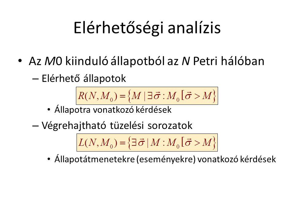 Elérhetőségi analízis Az M0 kiinduló állapotból az N Petri hálóban – Elérhető állapotok Állapotra vonatkozó kérdések – Végrehajtható tüzelési sorozato
