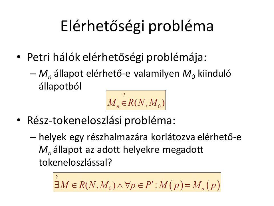 Elérhetőségi probléma Petri hálók elérhetőségi problémája: – M n állapot elérhető-e valamilyen M 0 kiinduló állapotból Rész-tokeneloszlási probléma: –