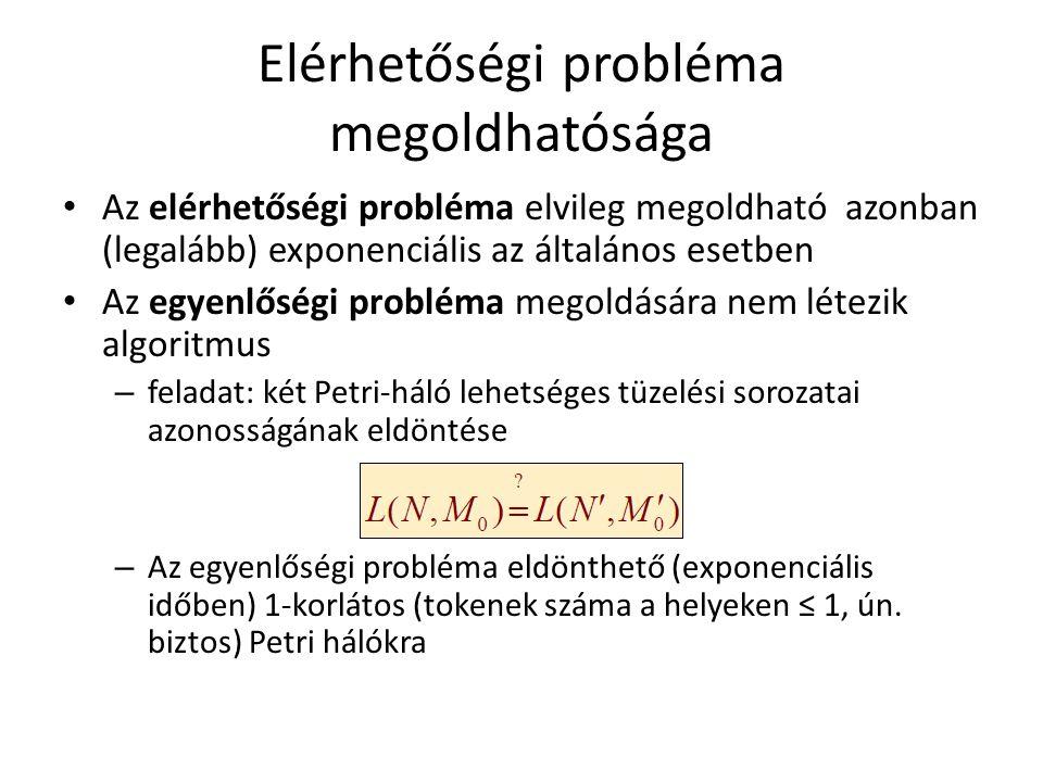 Elérhetőségi probléma megoldhatósága Az elérhetőségi probléma elvileg megoldható azonban (legalább) exponenciális az általános esetben Az egyenlőségi