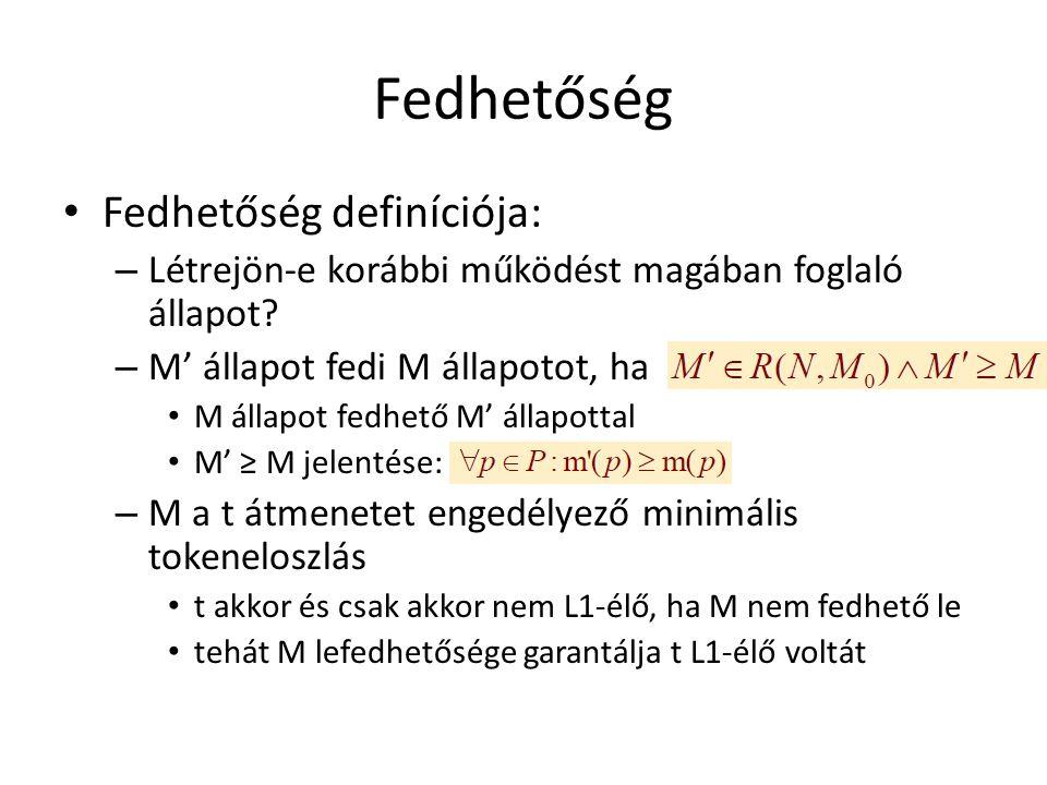 Fedhetőség Fedhetőség definíciója: – Létrejön-e korábbi működést magában foglaló állapot? – M' állapot fedi M állapotot, ha M állapot fedhető M' állap