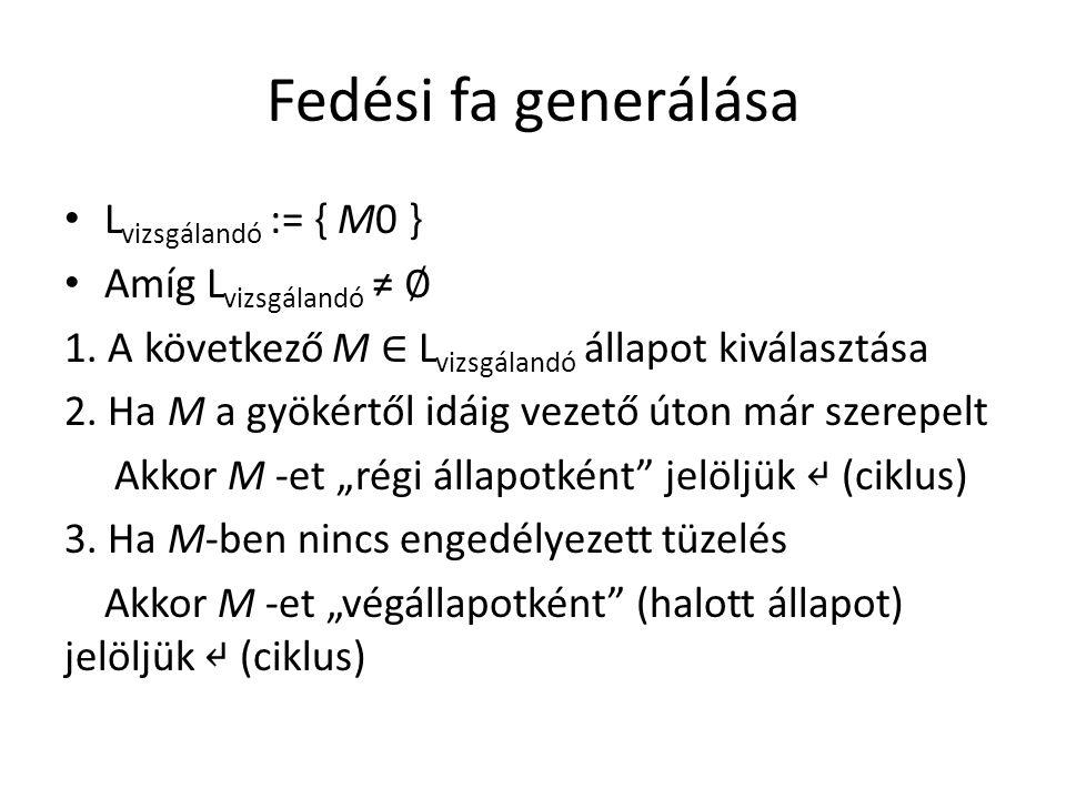 Fedési fa generálása L vizsgálandó := { M0 } Amíg L vizsgálandó ≠ ∅ 1. A következő M ∈ L vizsgálandó állapot kiválasztása 2. Ha M a gyökértől idáig ve
