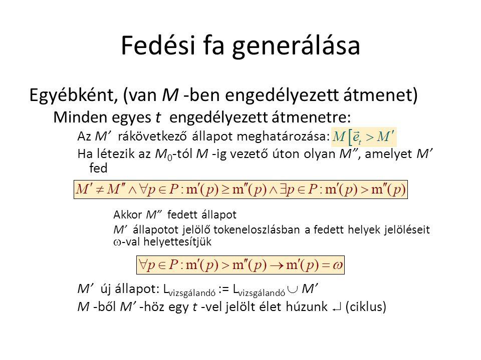 Fedési fa generálása Egyébként, (van M -ben engedélyezett átmenet) Minden egyes t engedélyezett átmenetre: Az M' rákövetkező állapot meghatározása: Ha
