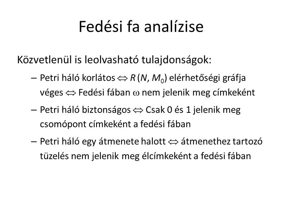 Fedési fa analízise Közvetlenül is leolvasható tulajdonságok: – Petri háló korlátos  R (N, M 0 ) elérhetőségi gráfja véges  Fedési fában  nem jelen