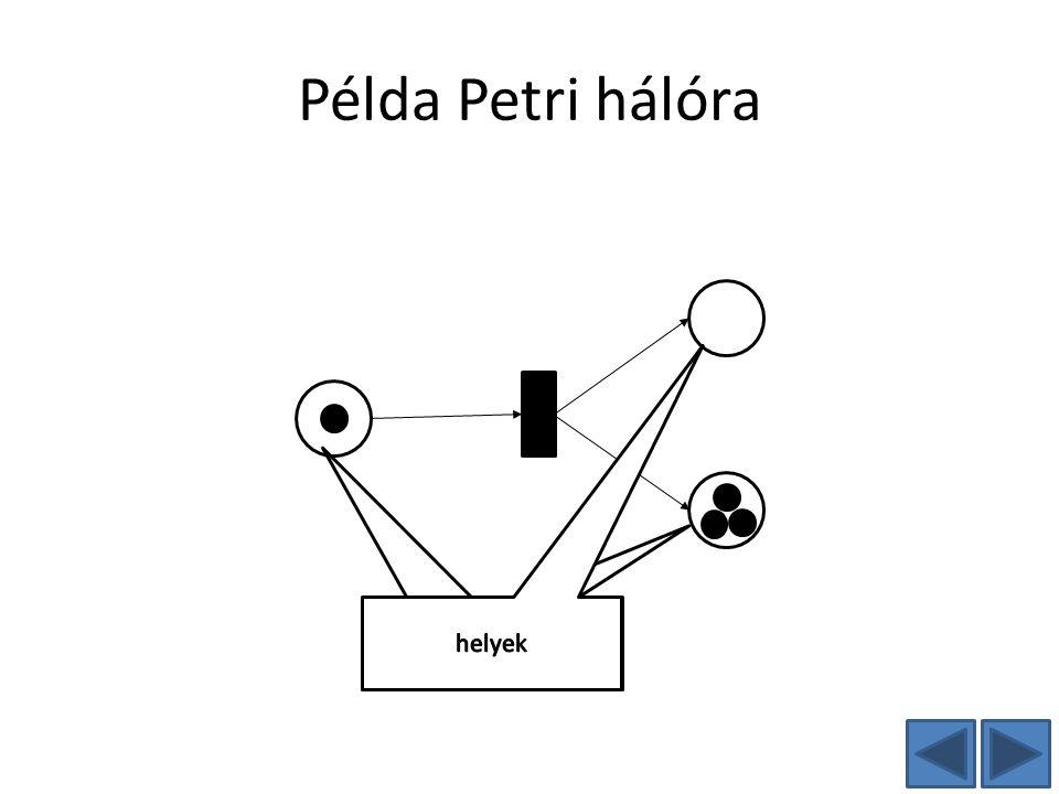 Példa Petri hálóra
