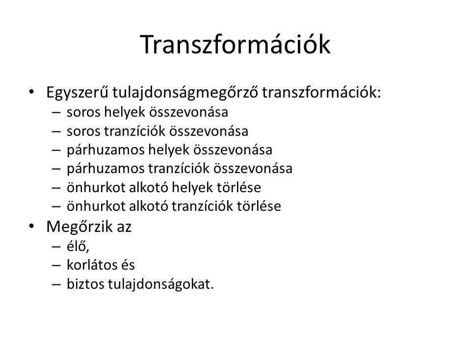 Transzformációk Egyszerű tulajdonságmegőrző transzformációk: – soros helyek összevonása – soros tranzíciók összevonása – párhuzamos helyek összevonása