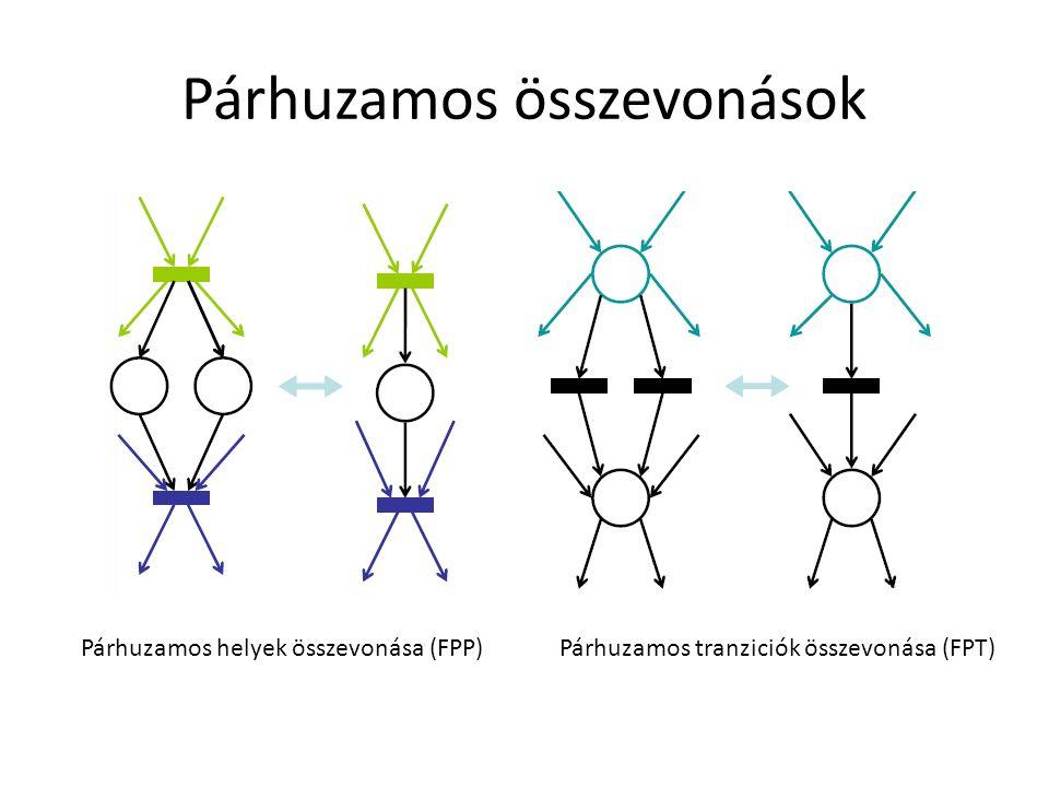 Párhuzamos összevonások Párhuzamos helyek összevonása (FPP)Párhuzamos tranziciók összevonása (FPT)