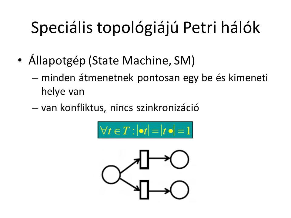 Speciális topológiájú Petri hálók Állapotgép (State Machine, SM) – minden átmenetnek pontosan egy be és kimeneti helye van – van konfliktus, nincs szi