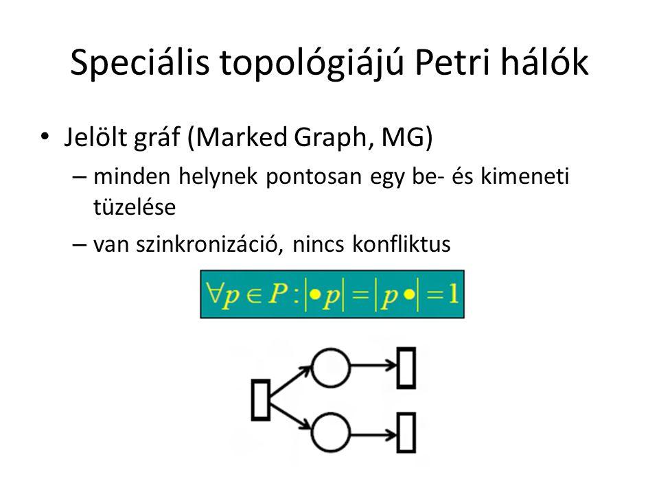 Speciális topológiájú Petri hálók Jelölt gráf (Marked Graph, MG) – minden helynek pontosan egy be- és kimeneti tüzelése – van szinkronizáció, nincs ko