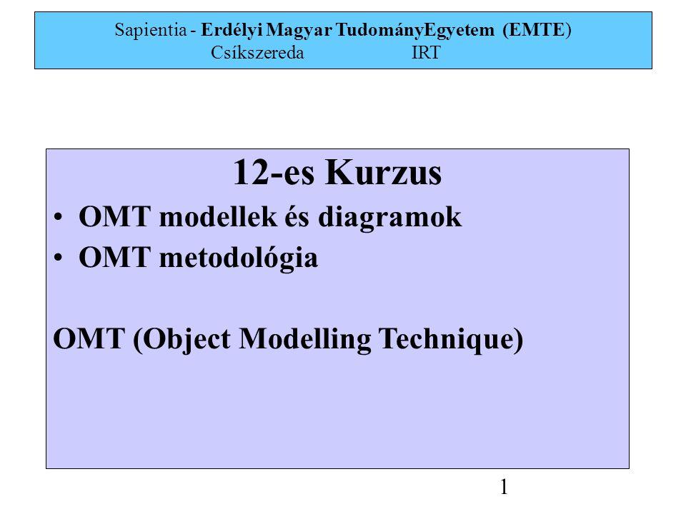 Sapientia - Erdélyi Magyar TudományEgyetem (EMTE) Csíkszereda IRT 2 OMT Modellek és diagramok: 3 Modell és 6 Diagram Statikus modell : Statikus leírása az összes objektumnak (Név, tulajdonságok, Operációk) Dinamikus modell: Egyes objektumok időbeni változását írja le Lehetséges hogy egyes objektumoknak saját életciklusa van Funkcionális modell: Az adatok átalakítása, operációk, műveletek leírása A közlést és hírt generáló diagramok leírása